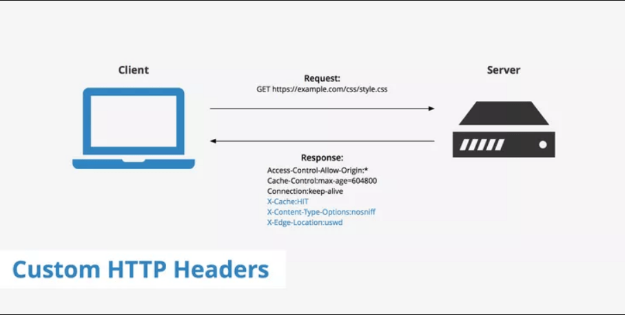 Tips Hardening HTTP header di Apache