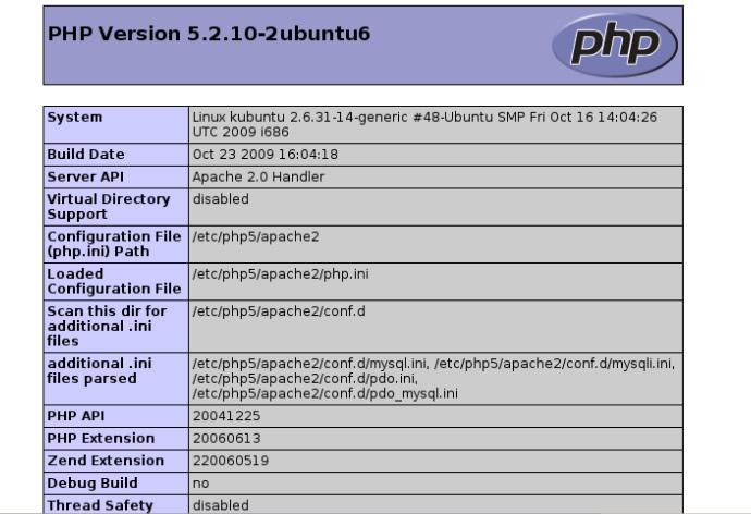 Bagaimana Cek versi PHP Phalcon?